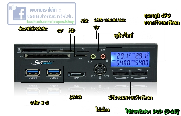 Multi function panel [S01] for PC