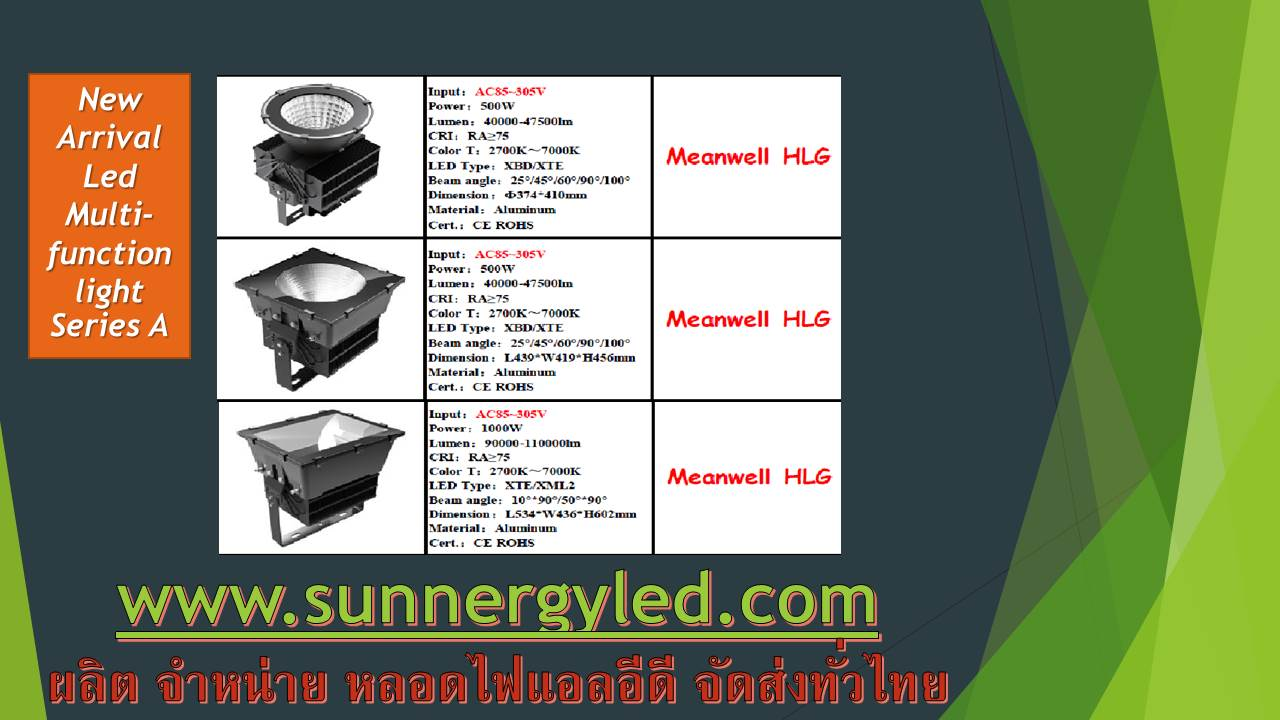 LED high bay/floodlight STC-QF-HBFLA500W