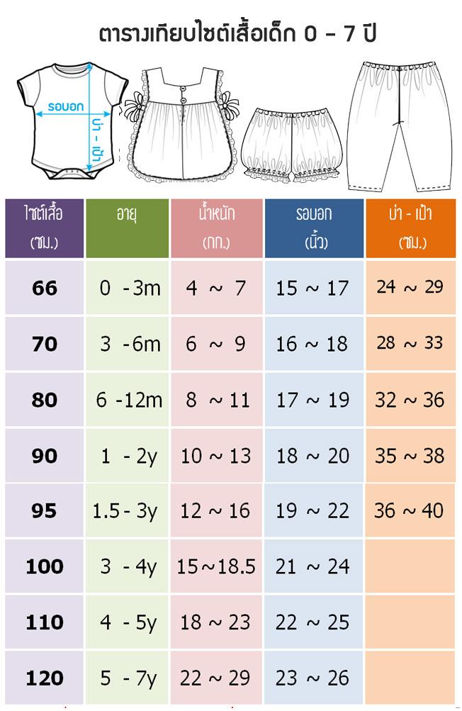 """ตารางเปรียบเทียบ Size """"เสื้อผ้าเด็ก"""""""