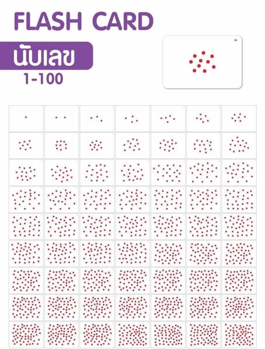 การ์ดจุด (Dot cards)