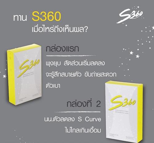 ผลลัพธ์ S360