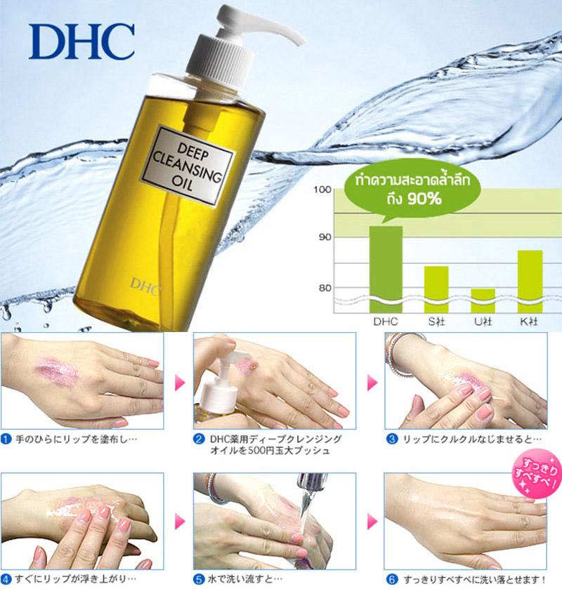 DHC Deep Cleansing Oil 70ml. ผิวสะอาดใสแบบสาวญี่ปุ่น ล้างเครื่องสำอางค์หมดจด