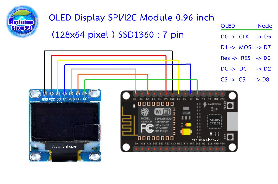 จอแสดงผล OLED ขนาด 0 96 นิ้ว แบบ SPI/I2C สีขาว 7 pin - Arduinoshop99